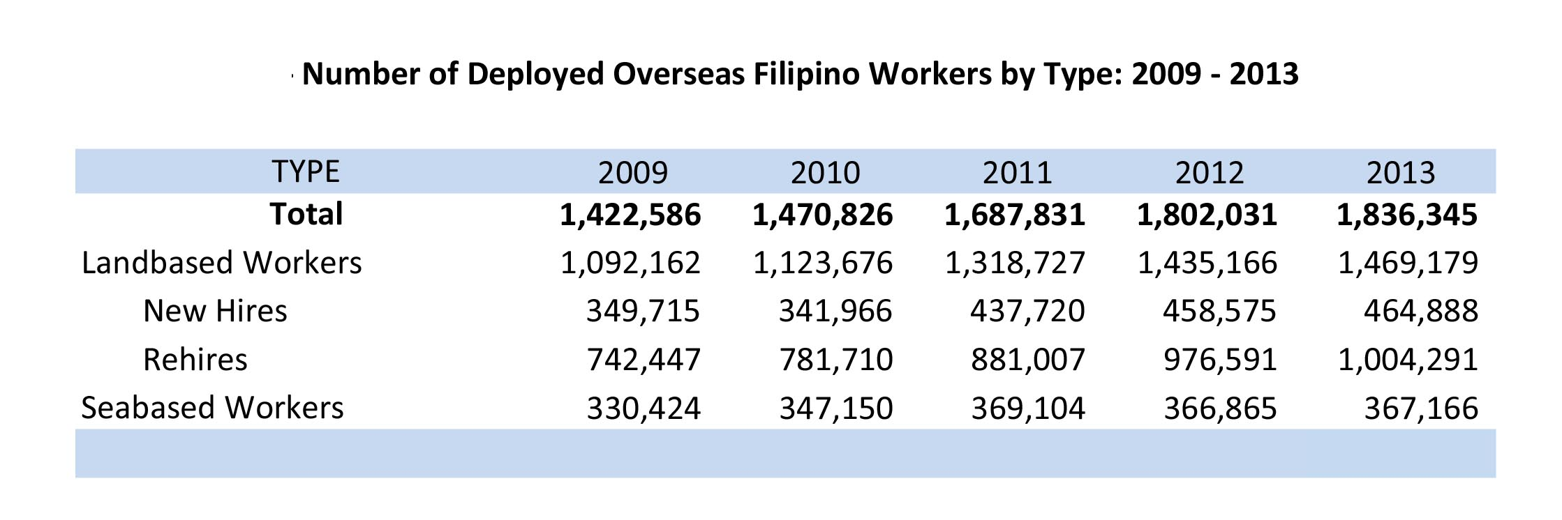 research paper on overseas filipino workers women solution Download or read online research paper on overseas filipino workers women solution on mountvernondepot the english version offers selected articles from.